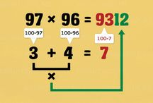 Educate mathematics