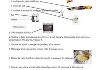 Recettes de cuisine (B1) / Pratiquer le français : verbes et vocabulaire de cuisine