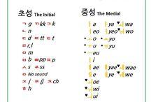Korean (Language)