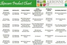 All Things Arbonne / Inspiration and information for my Arbonne business!
