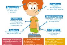 Dyslexie, dyspraxie, dysphasie