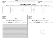 Thinking Maps / by Beth Cook