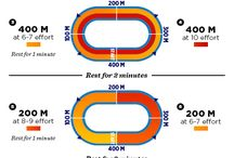 PT Circuits and Track