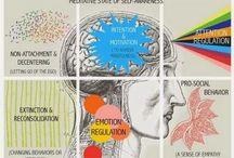 Benessere Mindfulness / Experiência meditativa que ajuda na redução do stress e traz você para viver no Presente Também conhecido por Atenção Plena