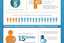 Health SDG