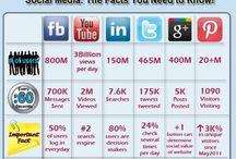 Social Media Stats / by Jonha Revesencio