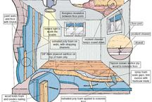 Методы строительства