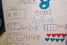 Thinking Maps/Anchor Charts / by Kristin