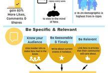Community Management / Social media branding and e-marketing