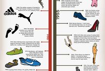 history of shoes
