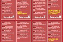 Programme marathon