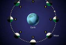 Science - moon