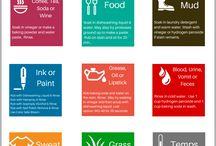 Cleanlab - Posters