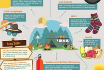 nontoxic camping