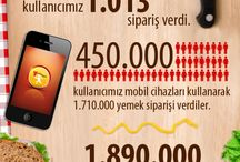 Infographic / by LEVENT