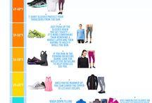 Trænings tips