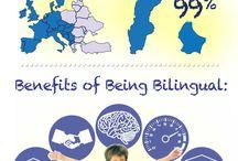 Éducation bilingue