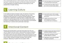 Flipped Classroom/Learning