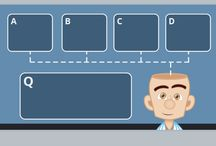 Interactive Learning Module
