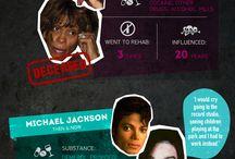 Celebrity Drug Meltdowns