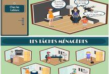 LES TÂCHES MÉNAGÈRES