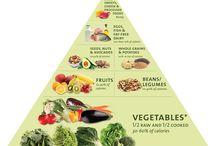 Healthy Ideas / Redesigning our diet for healthy living.
