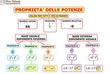 Matematica potenze