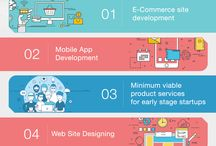 SoluTree / About Company Product and Services