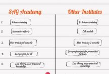 Training in IT Courses / SAG Academy provides best in industry training program in .Net, PHP, Java, Web Designing, Android and iPhone application development courses.