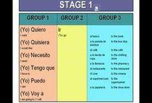 Language - Spanish