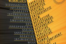 strengths and weaknesses lesson