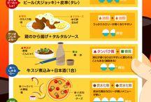 食べ物関係
