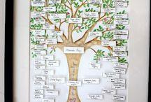 Family tree!  ♡