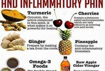 Arthritis & Inflammatory Pain