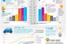 Infographics - Sweden