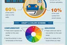 House Painting - Perth House Painters