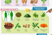 Alimentation vegetarienne