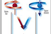 Quantum Phyisics