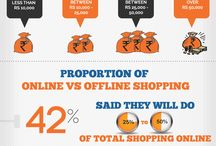 Infographics: Trends and Numbers