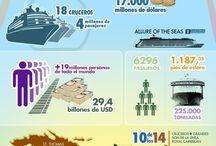 Infografias de cruceros y turismo / Infografias de cruceros y turismo
