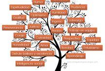albero geologico
