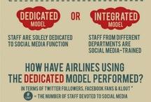 communication infographics