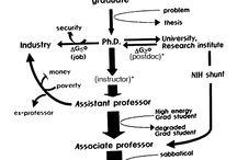 Professorial Stuff