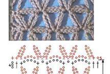 muestra de crochet