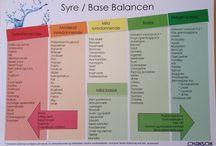 Syre/Base