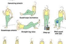 Patellofemoral syndrome exercises