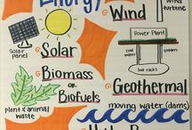 Alternative Energy Teaching Ideas