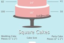 Important for cake decoration !!!