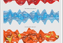 Research: Infograpics / Research on Infographic styles.
