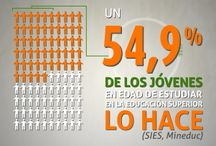 Educación superior / Infografías e información sobre el sistema de educación superior chileno.